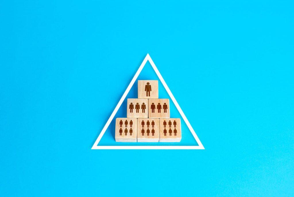 O estabelecimento de uma hierarquia que seja clara